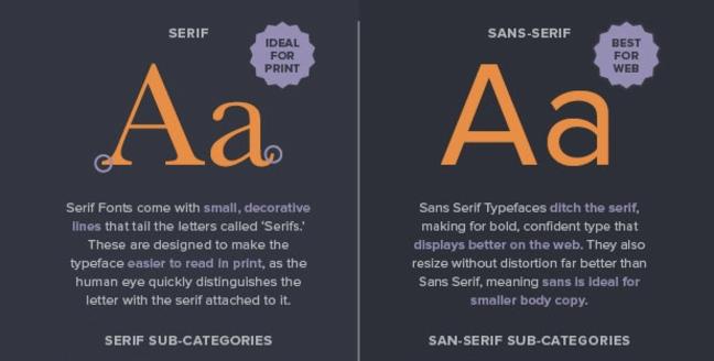 tipos de letra serif